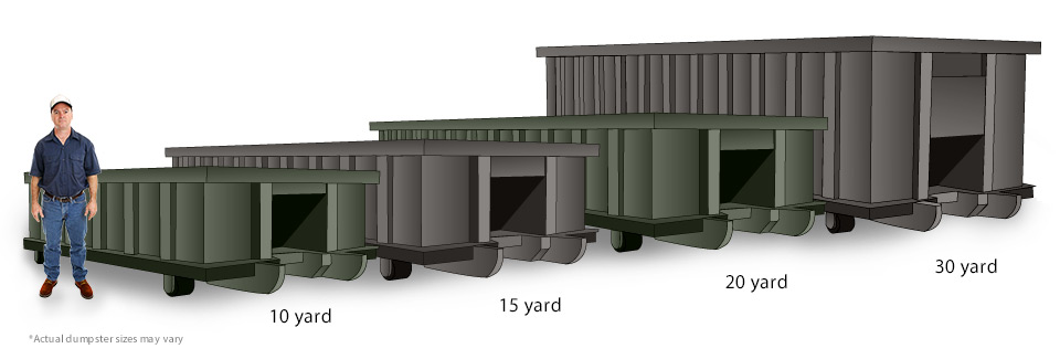 Greensboro Dumpster Rental Sizes